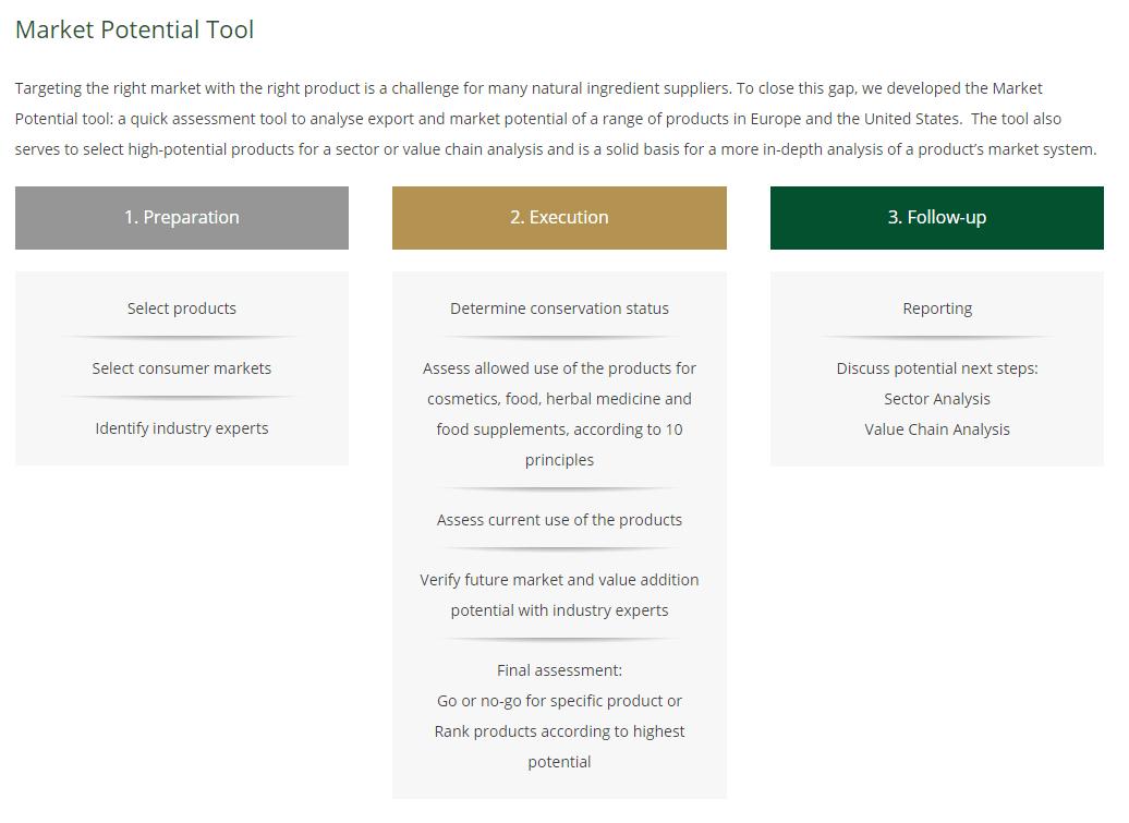 market-potential-tool